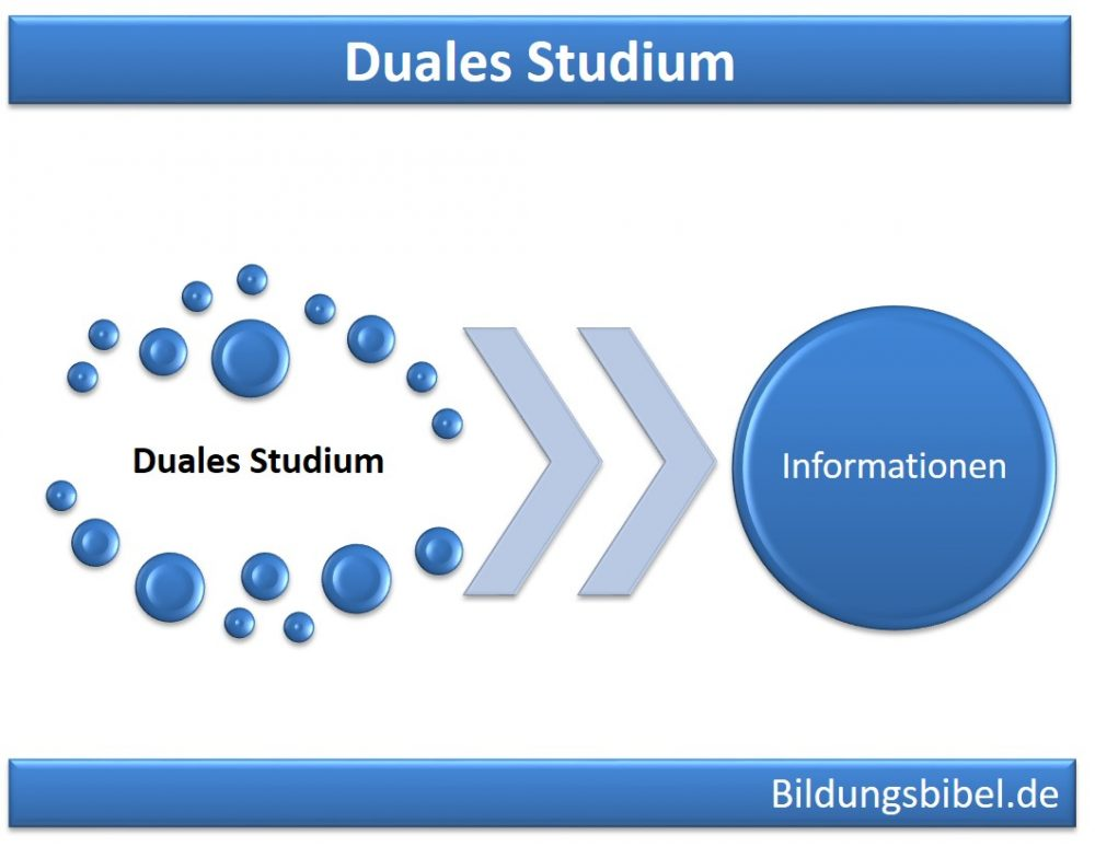 Duales Studium, dualer Studiengang, Arten, Schwerpunkt, Unternehmen