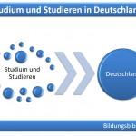Studium und Studieren in Deutschland
