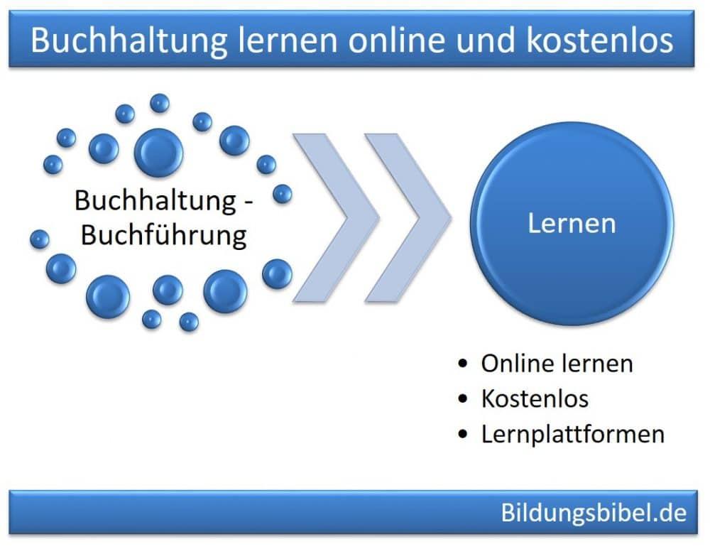 aufbauspiel online kostenlos