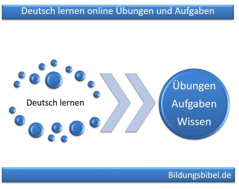 Sie lernen Deutsch online und kostenlos die Grammatik mit Übungen, Diktat für die Schule sowie Videos