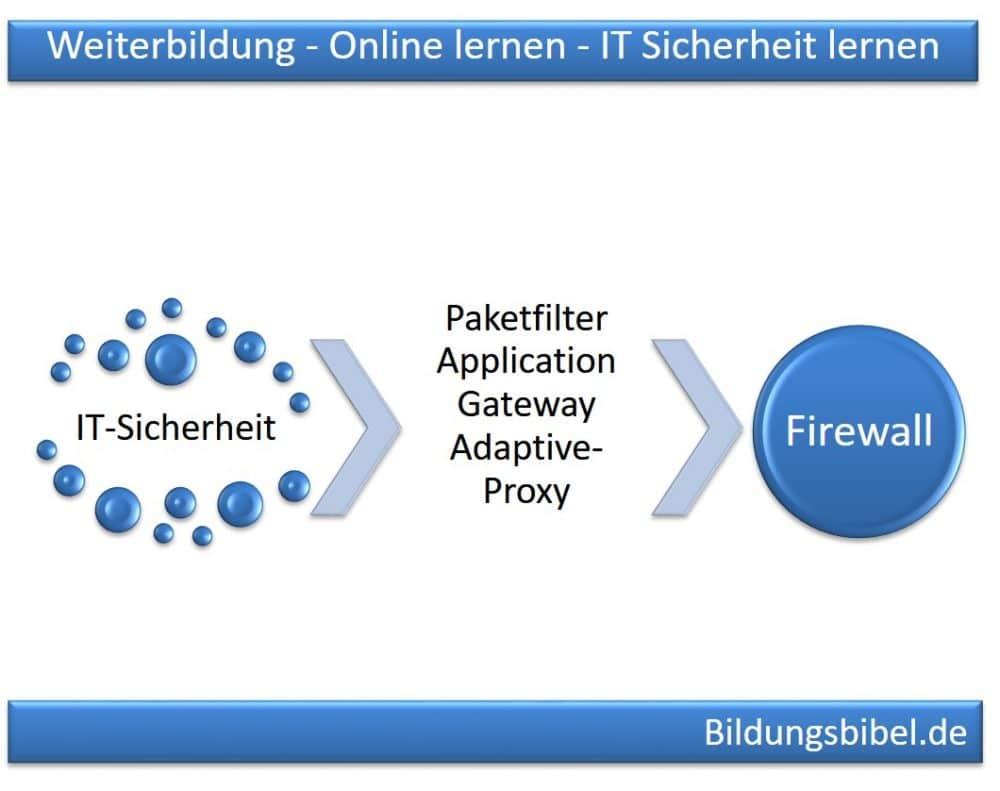 Online lernen Firewall Systeme, Firewallarten und Sicherheitslücken