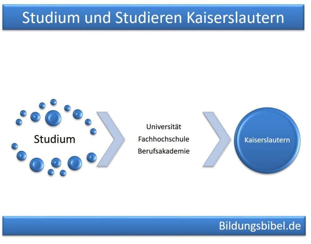Studium und Studieren in Kaiserslautern an Universität, Fachhochschule oder Berufsakademie