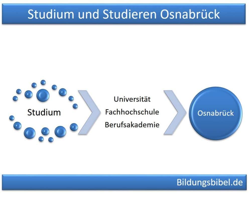 Studium und Studieren in Osnabrück an Universität, Fachhochschule oder Berufsakademie