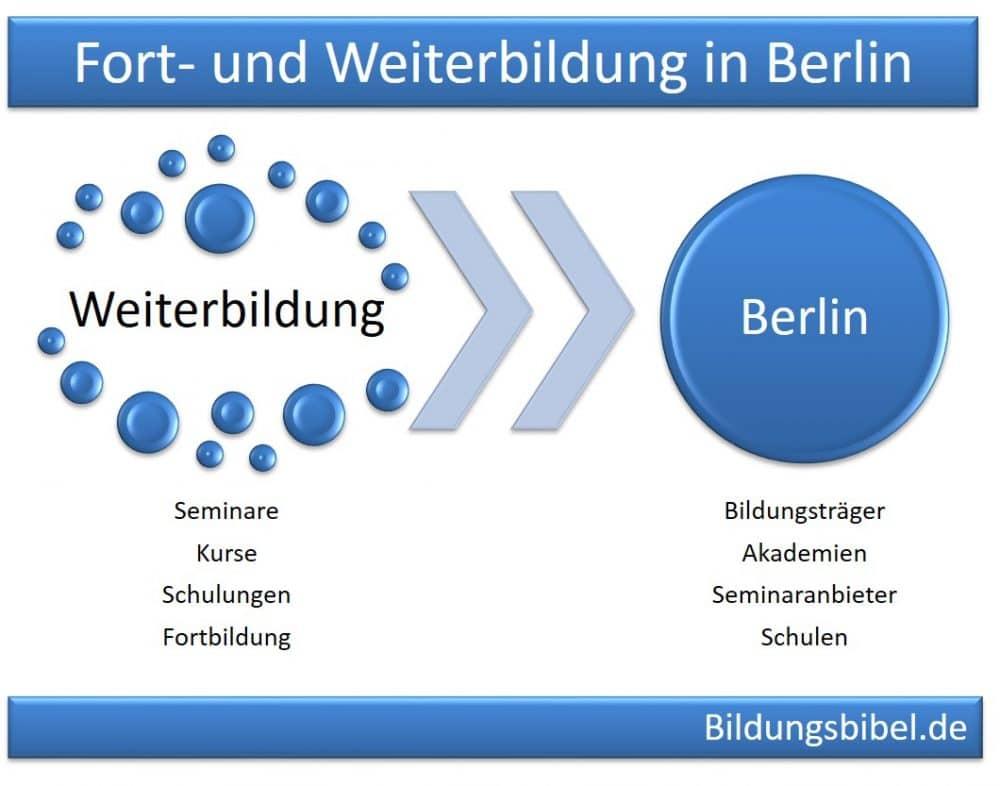 Weiterbildung Berlin Seminare, Kurse und Schulungen