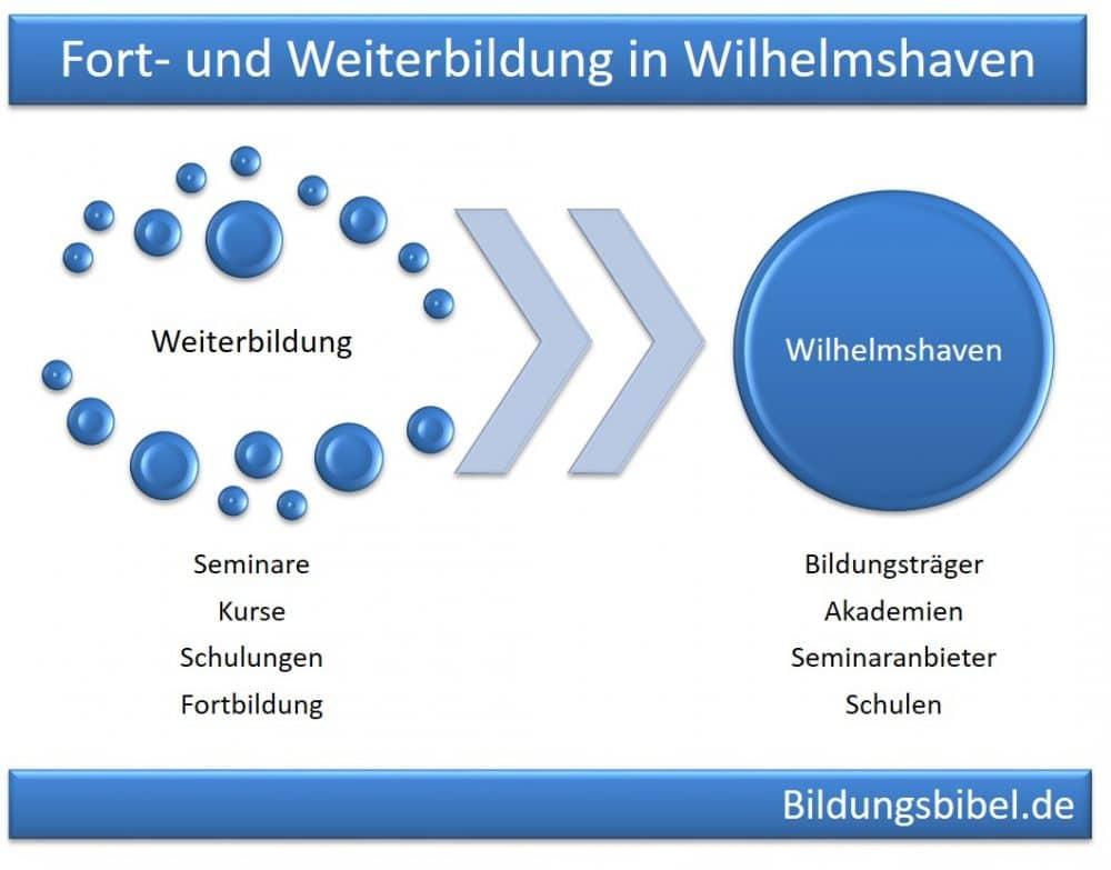 Weiterbildung Wilhelmshaven Seminare, Kurse und Schulungen
