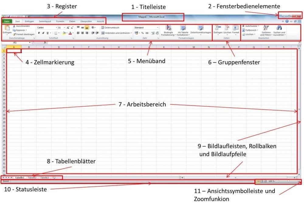 Die Elemente oder Bestandteile der Arbeitsoberfläche in Excel