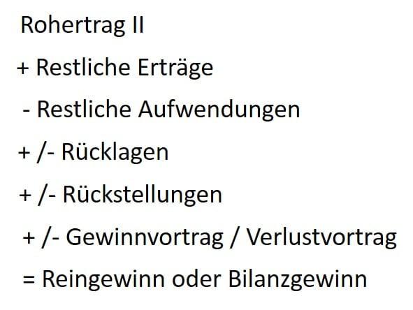 Reingewinn, Rohertrag, Rohgewinn berechnen - Bildungsbibel.de