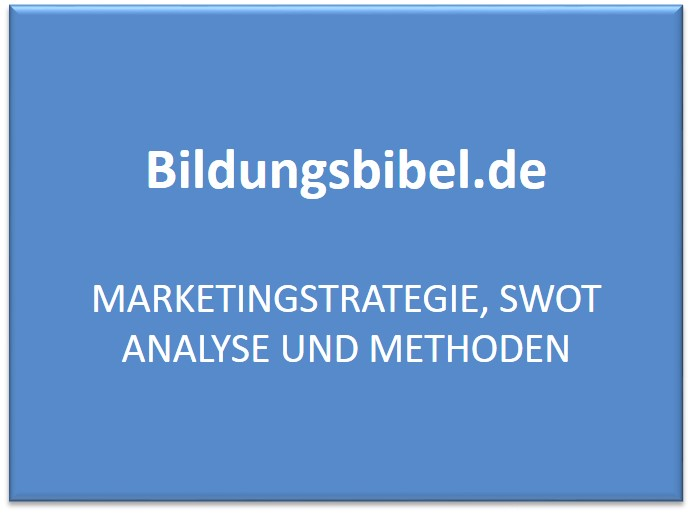 Marketingstrategie, SWOT Analyse und Methoden