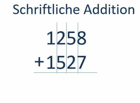 Addition, Zahlen untereinander schreiben und Spalten ausrichten - Schritt 1