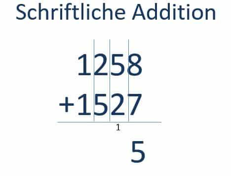 Addition der ersten Spalte von rechts mit Übertrag Schritt 2