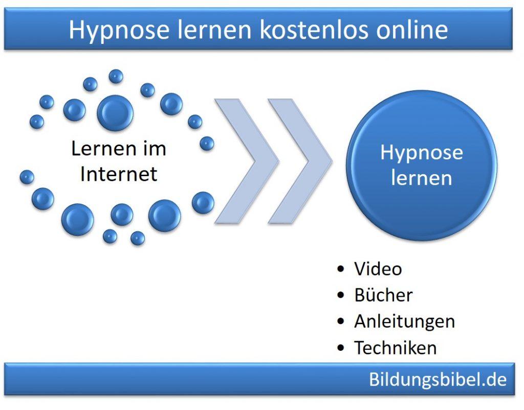 Hypnose lernen kostenlos und online