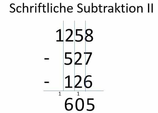 Schriftliche Subtraktion, Schriftliches Subtrahieren mit mehreren Subtrahenden