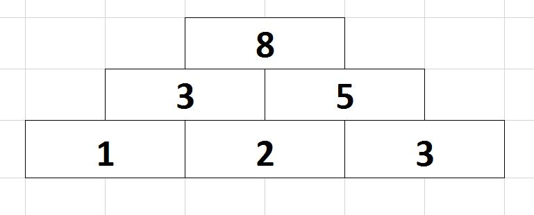 Klasse 1 Zahlenmauern, Rechenmauern und Rechenpyramiden Arbeitsblu00e4tter