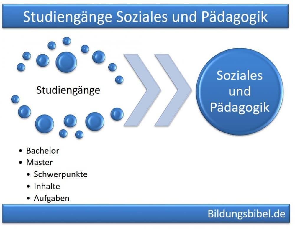 Studium Übersicht von Studiengängen im Bereich Soziales und Pädagogik