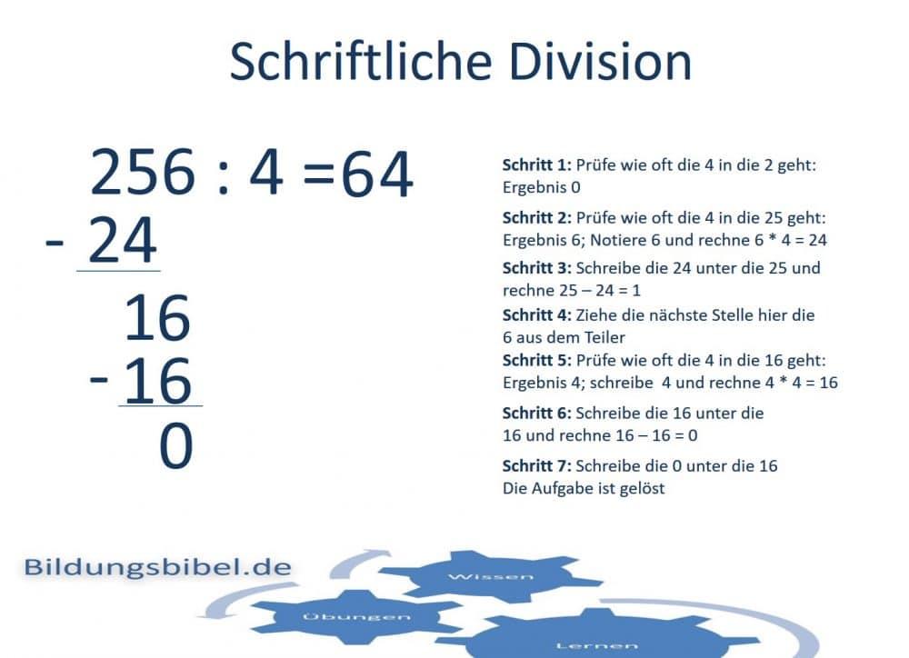 Schriftliche Division lernen, Teilen, Beispiel, Anleitung, Übungen ...