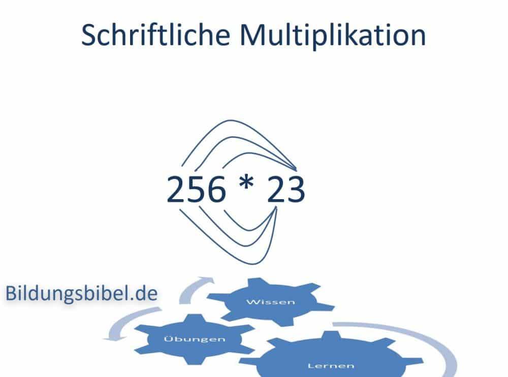 Einfaches Lernen, schriftliche Multiplikation, Mal oder schriftlich multiplizieren Übungen, Beispiel, Anleitung