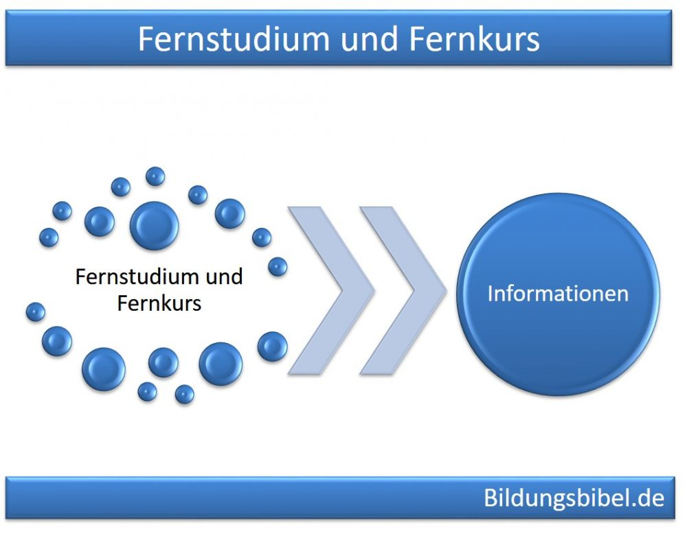 Studiengang im Fernstudium und Weiterbildung mit Fernkurs