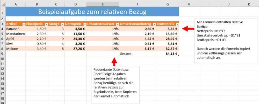 Relative Bezüge in Excel Beispiel