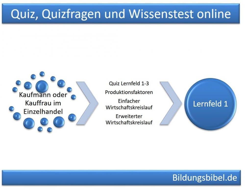 Quiz Kaufmann oder Kauffrau im Einzelhandel, Lernfeld 1 - Produktionsfaktoren, einfacher und erweiterter Wirtschaftskreislauf