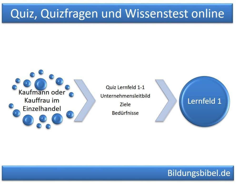Quiz Kaufmann oder Kauffrau im Einzelhandel, Lernfeld 1 - Unternehmensleitbild, Ziele und Bedürfnisse