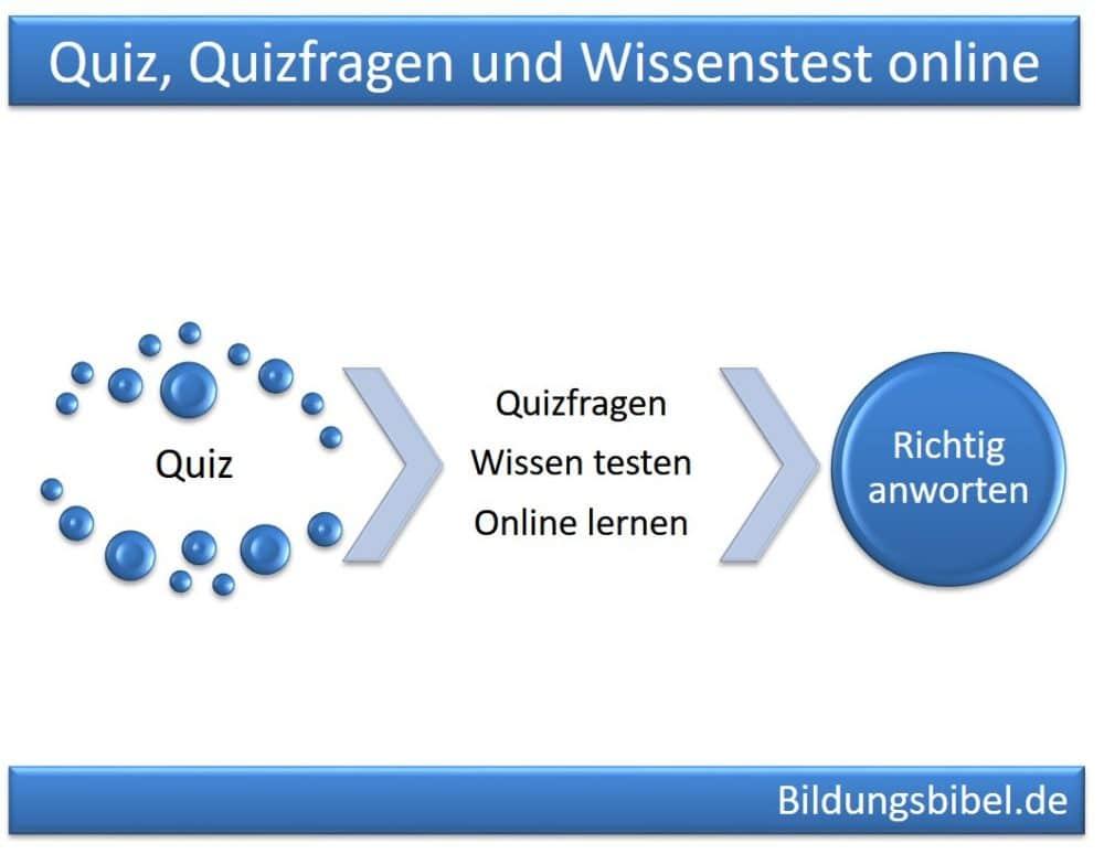 Quiz, Quizfragen und Wissenstest online lernen