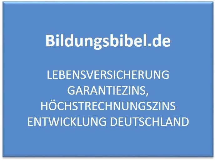 Lebensversicherung Garantiezins, Höchstrechnungszins Entwicklung Deutschland