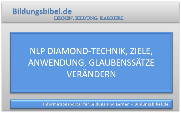 Diamond-Technik NLP, Ziele, Anwendung, Glaubenssätze verändern