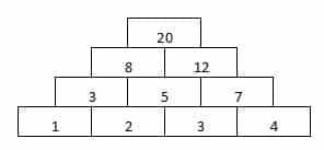 Zahlenmauer, Rechenpyramide Beispiel zu 4 Grundsteine, Klasse 2