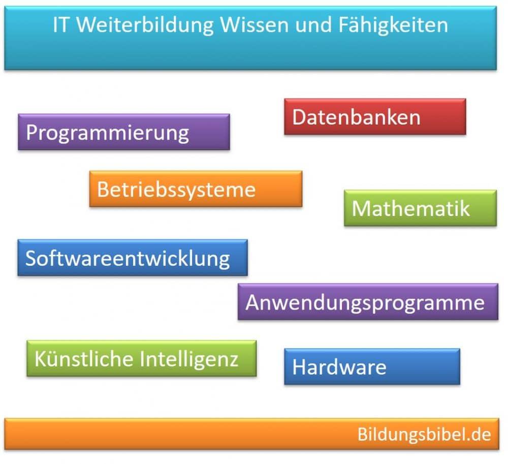 IT Weiterbildung, Wissen und Fähigkeiten