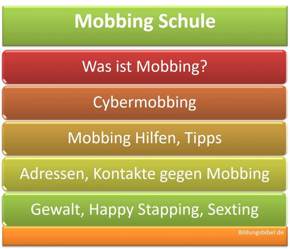 Das Mobbing in der Schule, Kontakte, Hilfen und Adressen im Internet finden sowie Tipps, wie Sie mit Mobbing umgehen