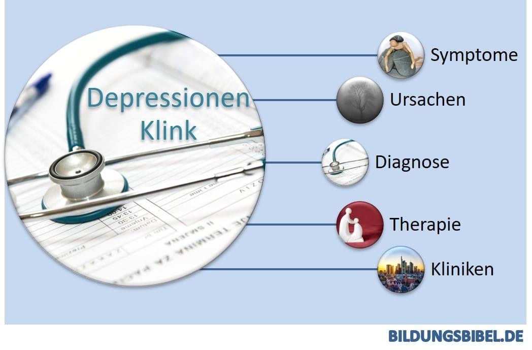 Die Depressionen Klinik, Statistik, Symptome und Ursachen sowie Diagnose, Therapie und Möglichkeiten der Behandlung