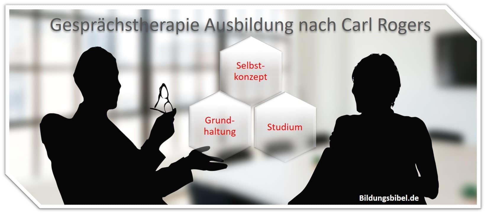 Die Gesprächstherapie Ausbildung oder Verhaltenstherapie nach Carl Rogers